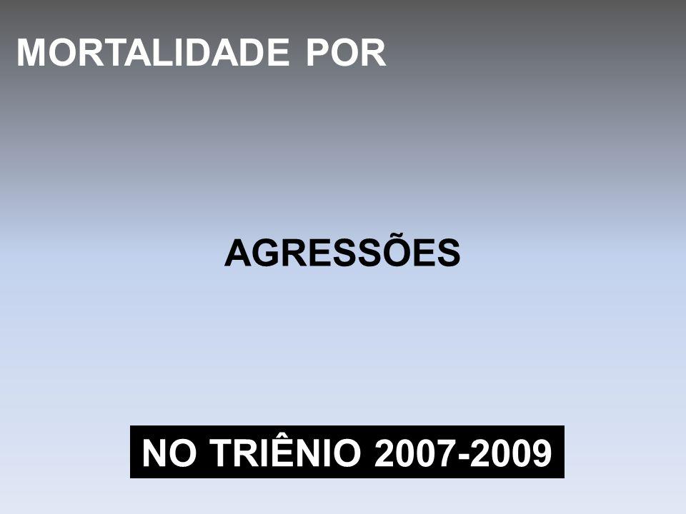 AGRESSÕES MORTALIDADE POR NO TRIÊNIO 2007-2009