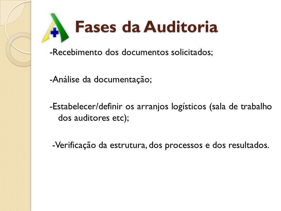 Fases da Auditoria -Recebimento dos documentos solicitados; -Análise da documentação; -Estabelecer/definir os arranjos logísticos (sala de trabalho do