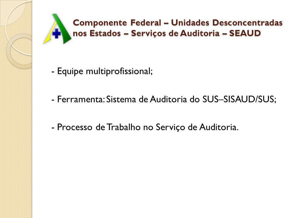 Componente Federal – Unidades Desconcentradas nos Estados – Serviços de Auditoria – SEAUD Componente Federal – Unidades Desconcentradas nos Estados –
