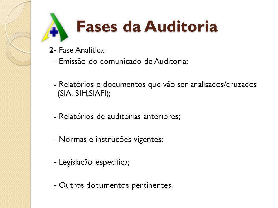 Fases da Auditoria 2- Fase Analítica: - Emissão do comunicado de Auditoria; - Relatórios e documentos que vão ser analisados/cruzados (SIA, SIH,SIAFI)