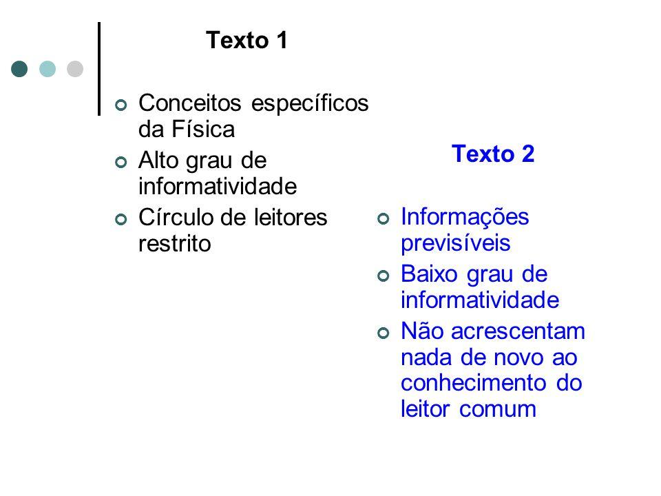 Texto 1 Conceitos específicos da Física Alto grau de informatividade Círculo de leitores restrito Texto 2 Informações previsíveis Baixo grau de informatividade Não acrescentam nada de novo ao conhecimento do leitor comum