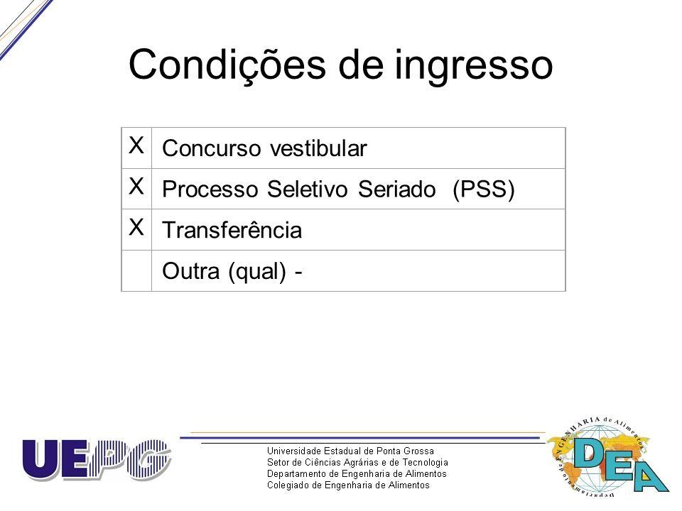 Condições de ingresso X Concurso vestibular X Processo Seletivo Seriado (PSS) X Transferência Outra (qual) -