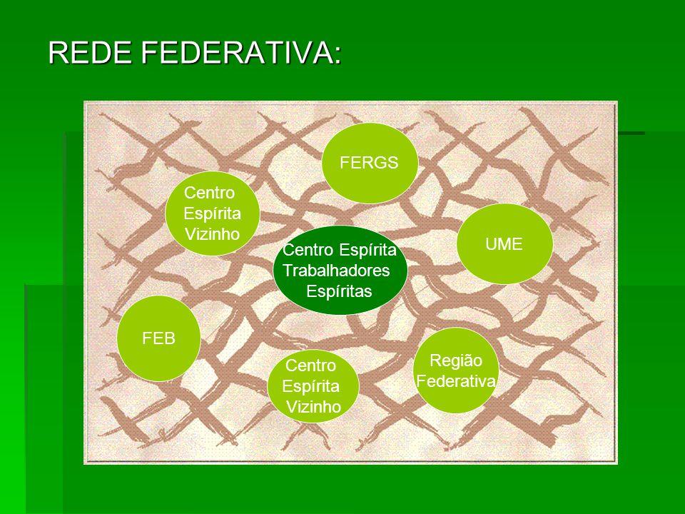 REDE FEDERATIVA: Centro Espírita Vizinho Centro Espírita Vizinho Região Federativa FERGS UME FEB Centro Espírita Trabalhadores Espíritas