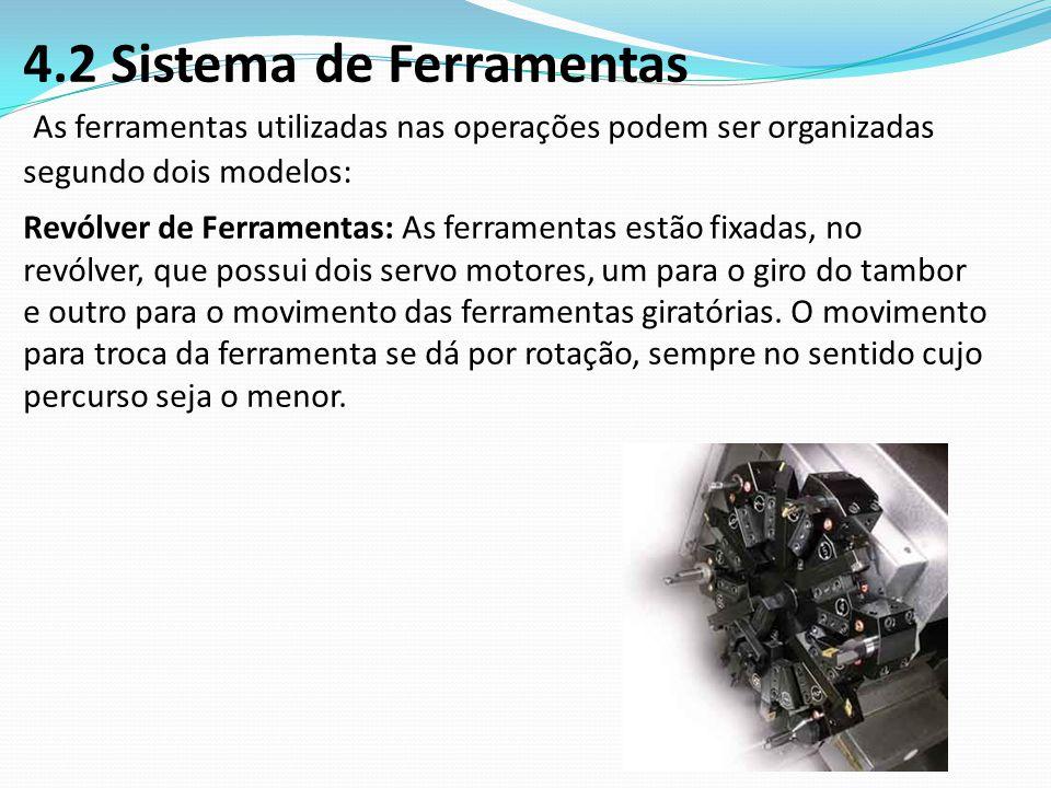 4.2 Sistema de Ferramentas As ferramentas utilizadas nas operações podem ser organizadas segundo dois modelos: Revólver de Ferramentas: As ferramentas