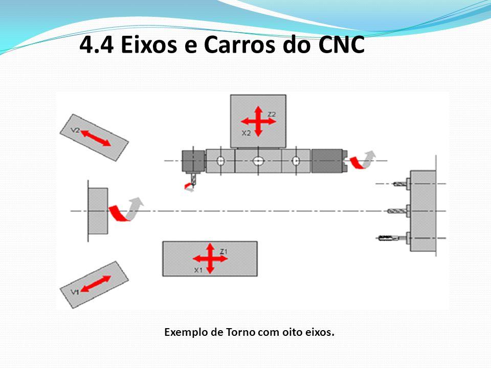 4.4 Eixos e Carros do CNC Exemplo de Torno com oito eixos.