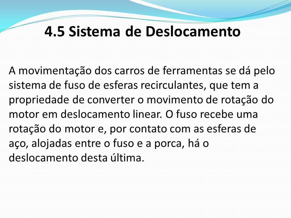 4.5 Sistema de Deslocamento A movimentação dos carros de ferramentas se dá pelo sistema de fuso de esferas recirculantes, que tem a propriedade de con