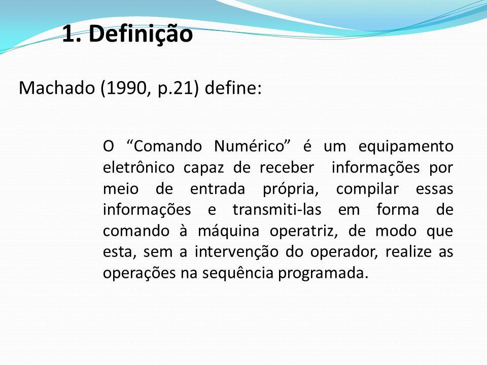 1. Definição O Comando Numérico é um equipamento eletrônico capaz de receber informações por meio de entrada própria, compilar essas informações e tra