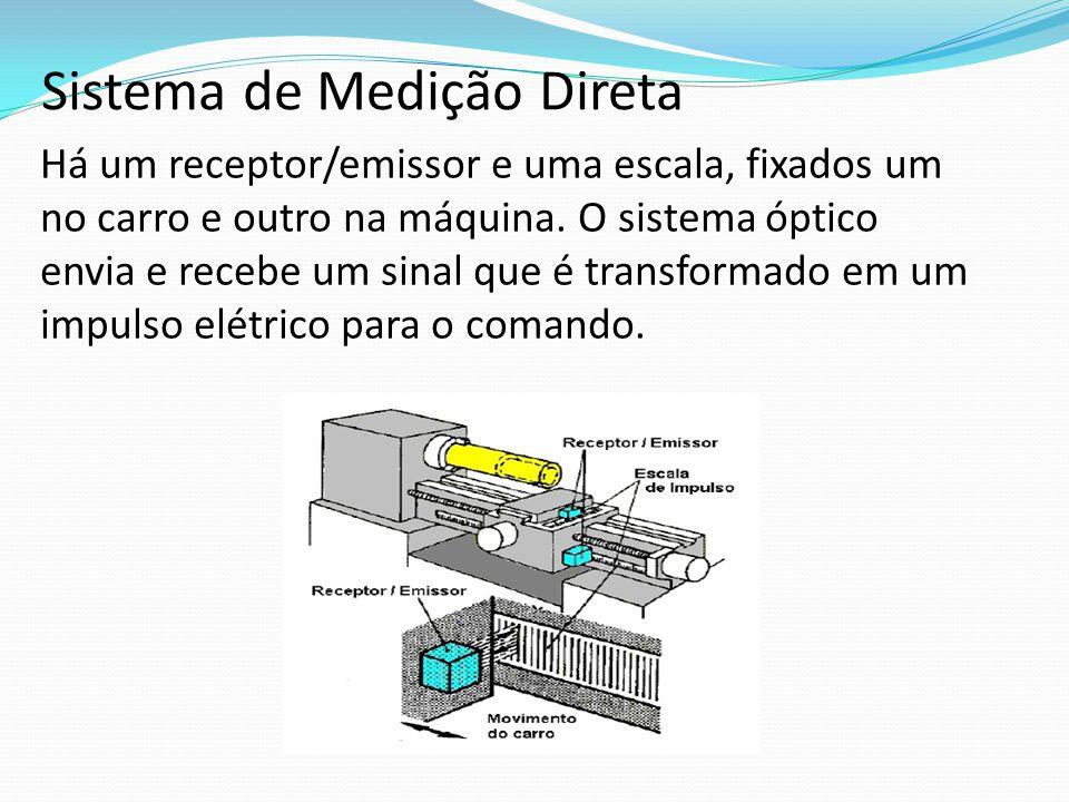 Sistema de Medição Direta Há um receptor/emissor e uma escala, fixados um no carro e outro na máquina. O sistema óptico envia e recebe um sinal que é