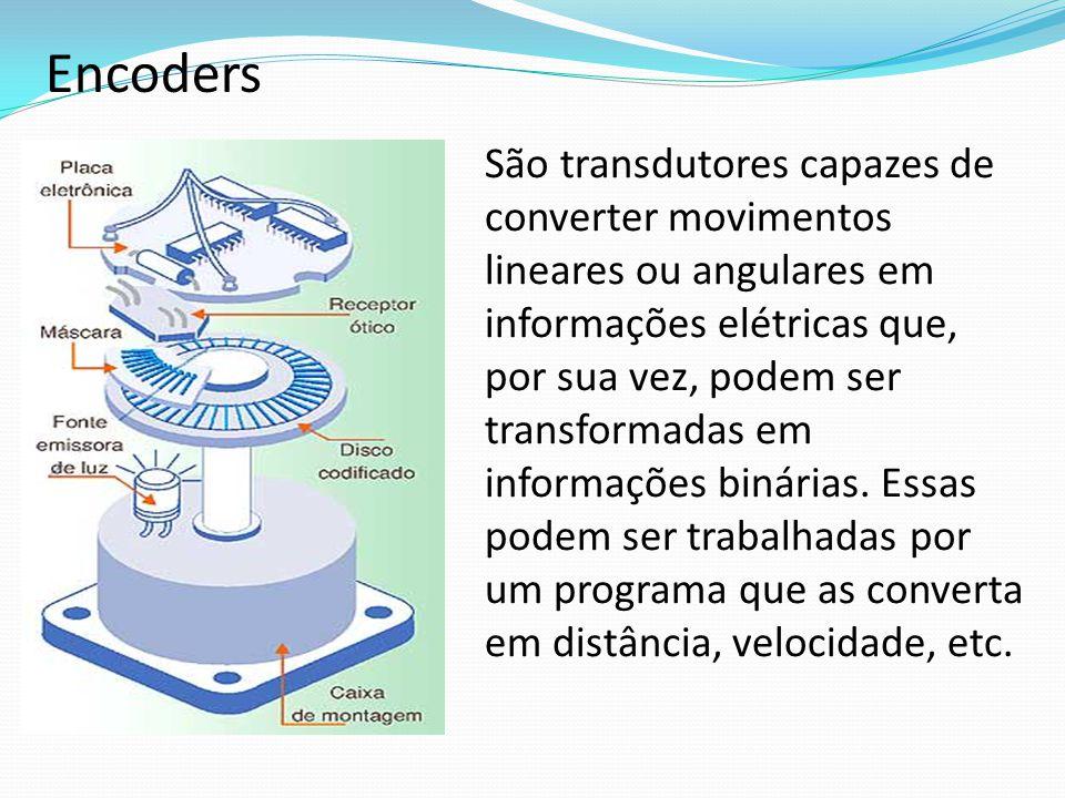 Encoders São transdutores capazes de converter movimentos lineares ou angulares em informações elétricas que, por sua vez, podem ser transformadas em