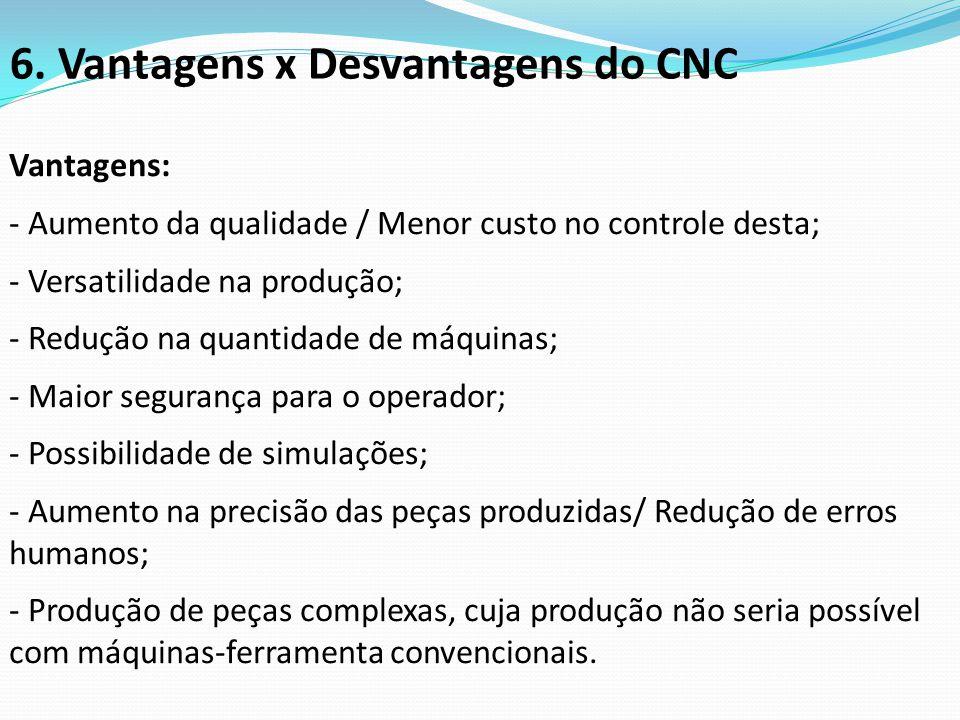 6. Vantagens x Desvantagens do CNC Vantagens: - Aumento da qualidade / Menor custo no controle desta; - Versatilidade na produção; - Redução na quanti