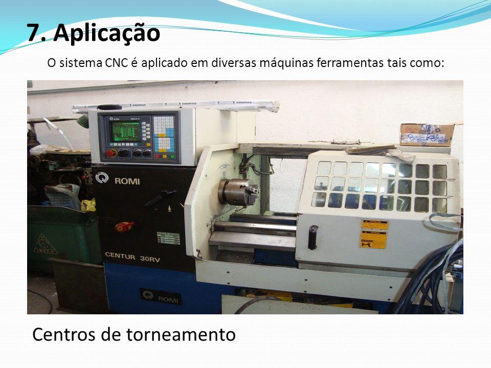7. Aplicação O sistema CNC é aplicado em diversas máquinas ferramentas tais como: Centros de torneamento