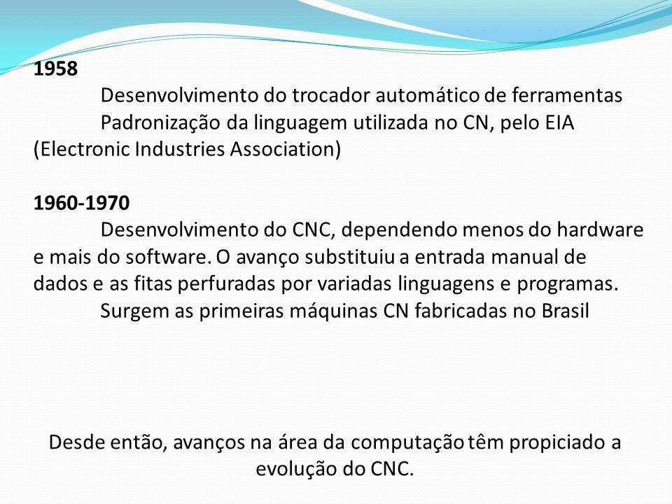 1958 Desenvolvimento do trocador automático de ferramentas Padronização da linguagem utilizada no CN, pelo EIA (Electronic Industries Association) 196