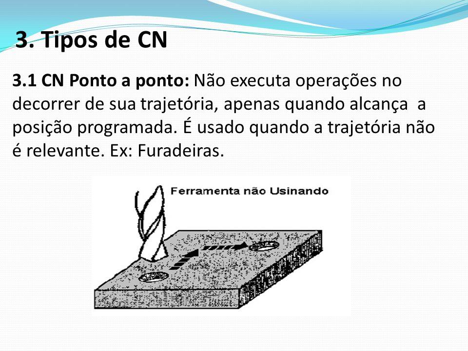 3. Tipos de CN 3.1 CN Ponto a ponto: Não executa operações no decorrer de sua trajetória, apenas quando alcança a posição programada. É usado quando a