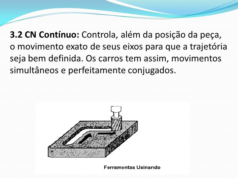 3.2 CN Contínuo: Controla, além da posição da peça, o movimento exato de seus eixos para que a trajetória seja bem definida. Os carros tem assim, movi