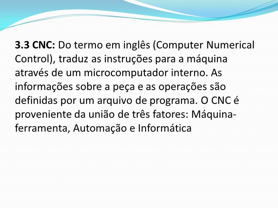 3.3 CNC: Do termo em inglês (Computer Numerical Control), traduz as instruções para a máquina através de um microcomputador interno. As informações so