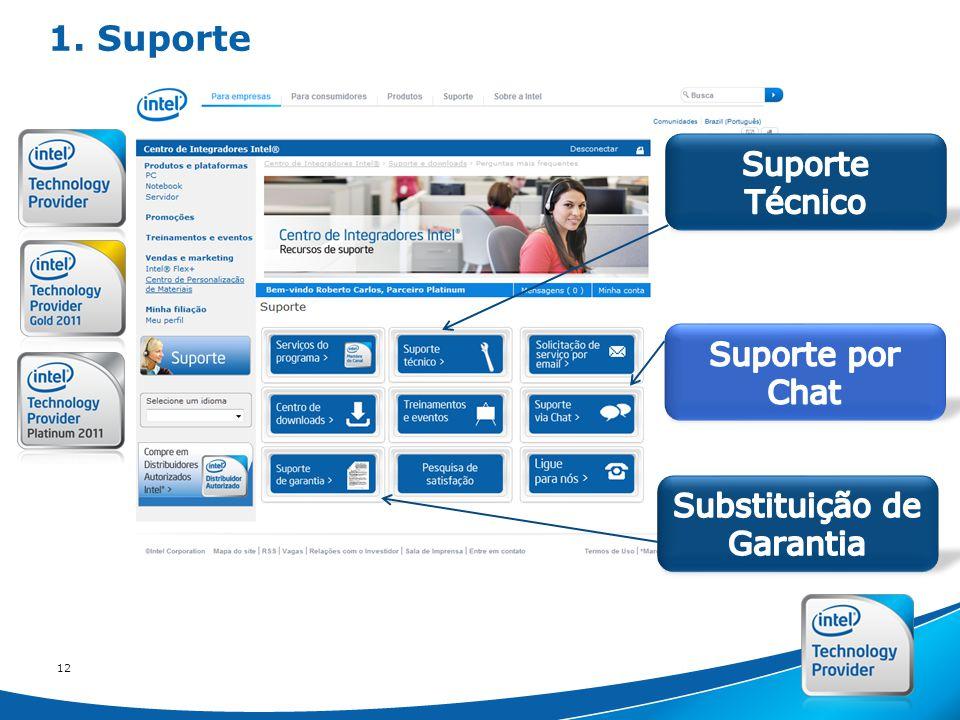Intel Confidential 12 1. Suporte