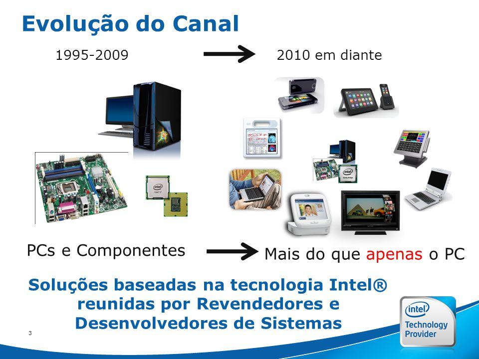 Intel Confidential 333 3 Evolução do Canal 1995-20092010 em diante PCs e Componentes Mais do que apenas o PC Soluções baseadas na tecnologia Intel® reunidas por Revendedores e Desenvolvedores de Sistemas
