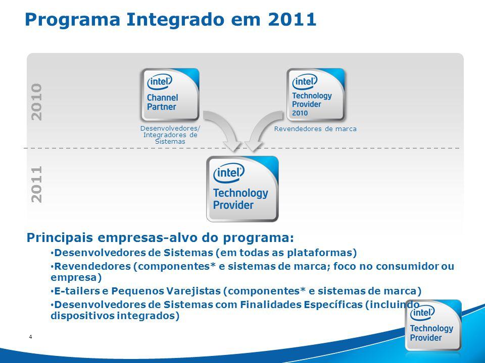 Intel Confidential 444 4 Programa Integrado em 2011 2010 2011 Desenvolvedores/ Integradores de Sistemas Revendedores de marca Principais empresas-alvo do programa: Desenvolvedores de Sistemas (em todas as plataformas) Revendedores (componentes* e sistemas de marca; foco no consumidor ou empresa) E-tailers e Pequenos Varejistas (componentes* e sistemas de marca) Desenvolvedores de Sistemas com Finalidades Específicas (incluindo dispositivos integrados)