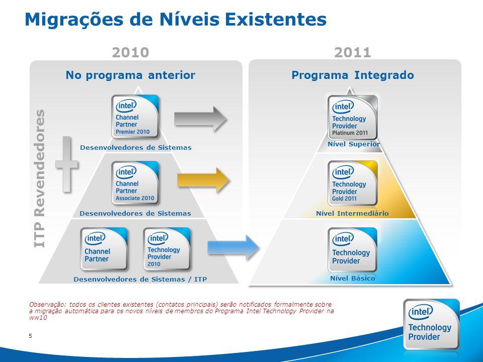Intel Confidential 555 5 Migrações de Níveis Existentes 20102011 No programa anteriorPrograma Integrado Desenvolvedores de Sistemas Nível Superior Desenvolvedores de SistemasNível Intermediário Desenvolvedores de Sistemas / ITP Nível Básico ITP Revendedores Observação: todos os clientes existentes (contatos principais) serão notificados formalmente sobre a migração automática para os novos níveis de membros do Programa Intel Technology Provider na ww10