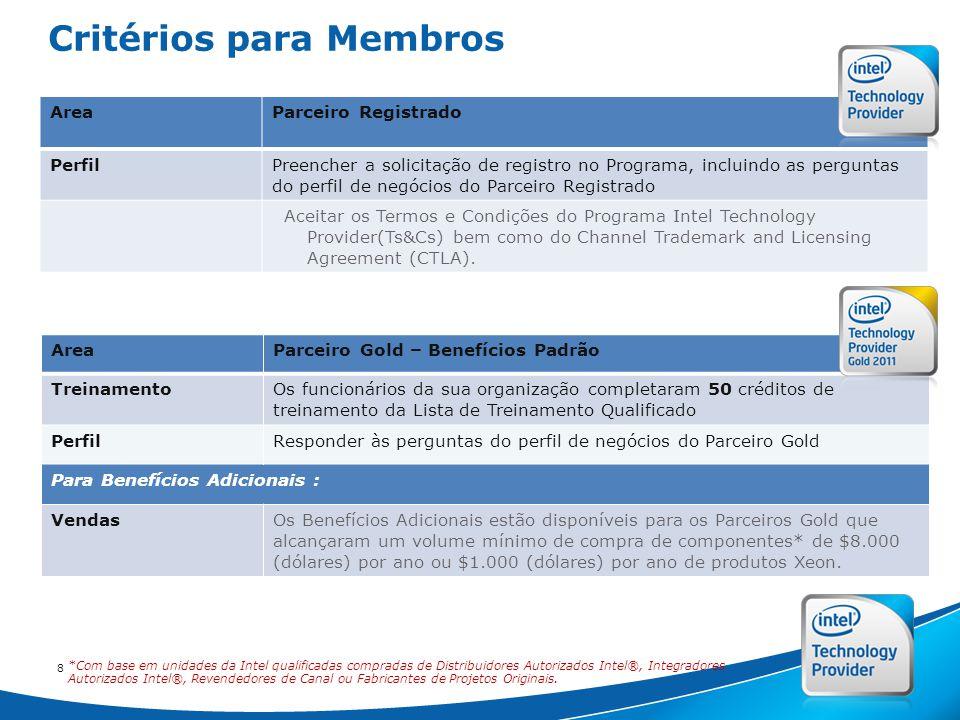Intel Confidential 888 8 Critérios para Membros AreaParceiro Registrado PerfilPreencher a solicitação de registro no Programa, incluindo as perguntas do perfil de negócios do Parceiro Registrado Aceitar os Termos e Condições do Programa Intel Technology Provider(Ts&Cs) bem como do Channel Trademark and Licensing Agreement (CTLA).