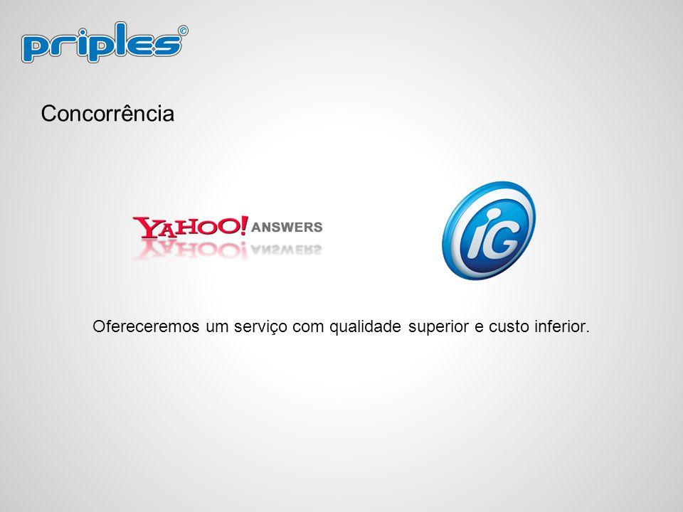 Concorrência Ofereceremos um serviço com qualidade superior e custo inferior.