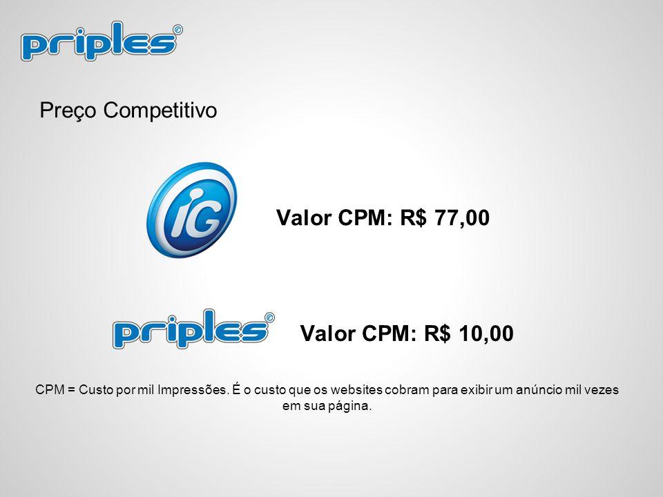 Preço Competitivo Valor CPM: R$ 10,00 Valor CPM: R$ 77,00 CPM = Custo por mil Impressões. É o custo que os websites cobram para exibir um anúncio mil
