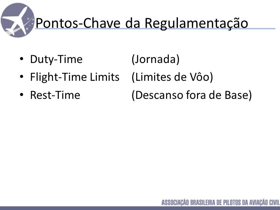 Pontos-Chave da Regulamentação Duty-Time (Jornada) Flight-Time Limits (Limites de Vôo)