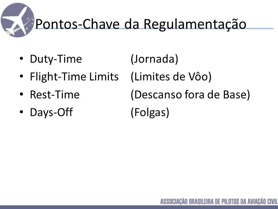 Pontos-Chave da Regulamentação Duty-Time (Jornada) Flight-Time Limits (Limites de Vôo) Rest-Time (Descanso fora de Base)