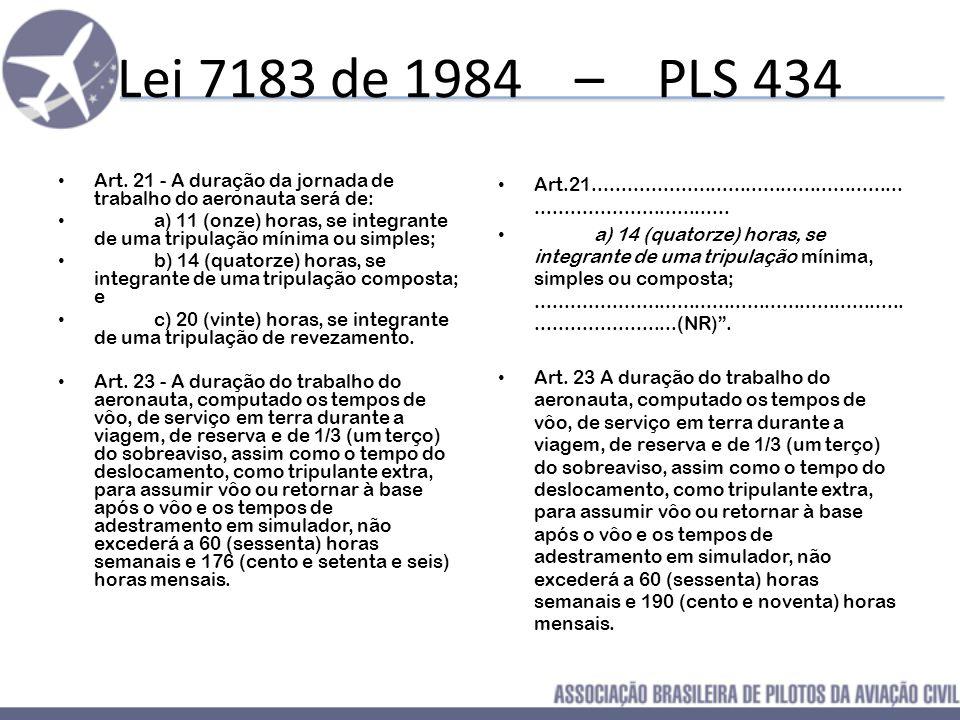 Lei 7183 de 1984 – PLS 434 Art.