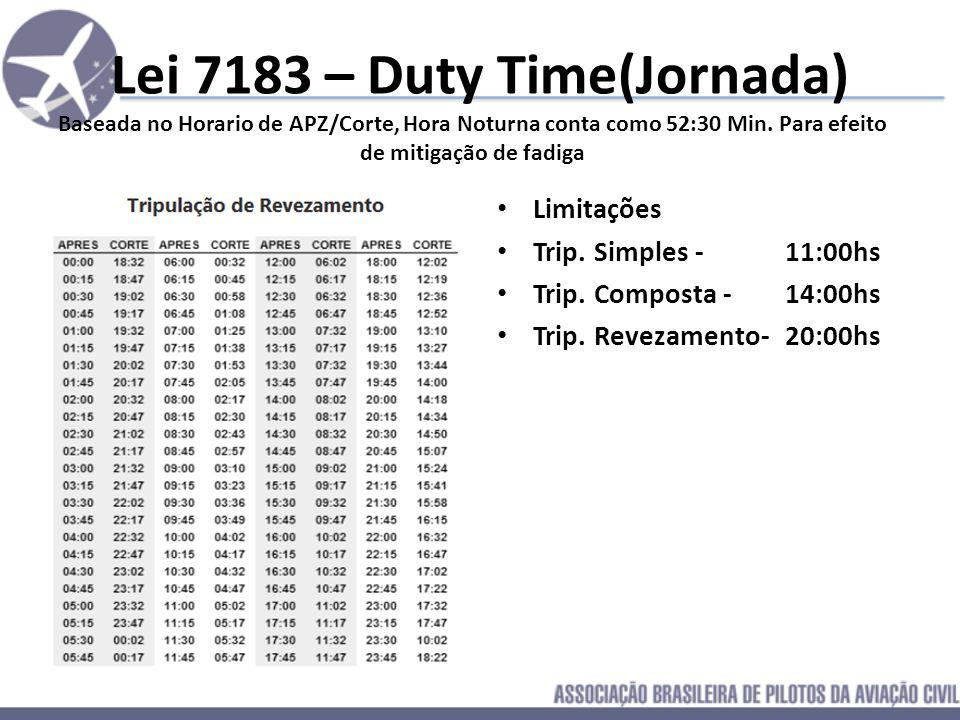 Lei 7183 – Duty Time(Jornada) Baseada no Horario de APZ/Corte, Hora Noturna conta como 52:30 Min. Para efeito de mitigação de fadiga