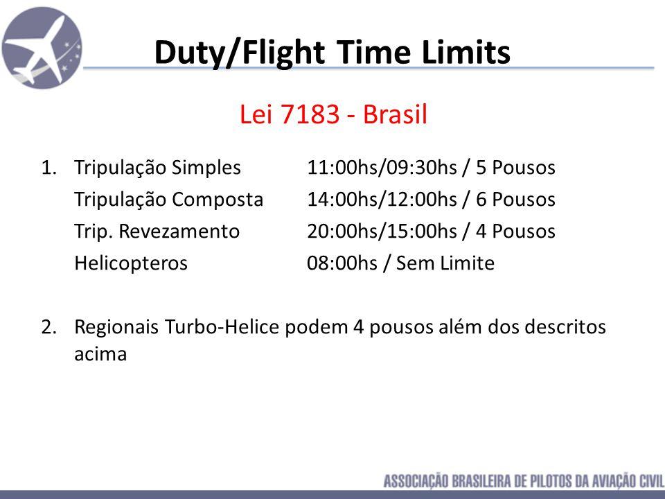 Lei 7183 – Duty Time(Jornada) Baseada no Horario de APZ/Corte, Hora Noturna conta como 52:30 Min. Para efeito de mitigação de fadiga Limitações Trip.