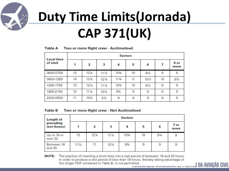 Duty/Flight Time Limits 1.Tripulação Simples 11:00hs/09:30hs / 5 Pousos Tripulação Composta14:00hs/12:00hs / 6 Pousos Trip. Revezamento20:00hs/15:00hs