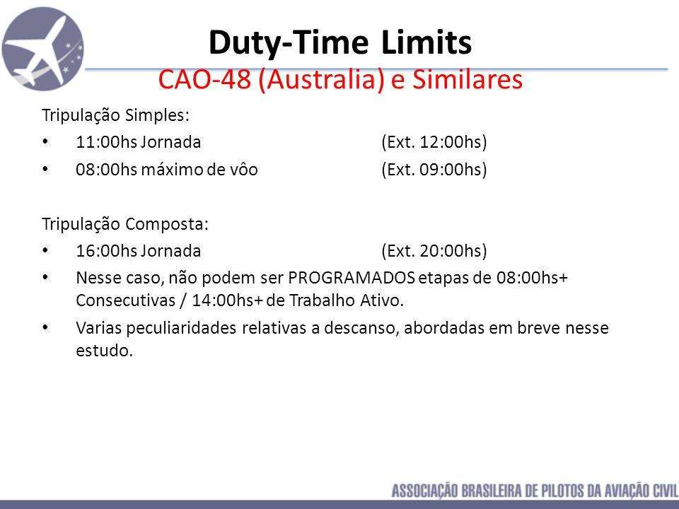 CAO 48 (Austrália) Limitações para 2 Pilotos: Não exceder 11 horas de Jornada Não exceder 8 horas de voo em uma programação Permitido extensão de 1 ho