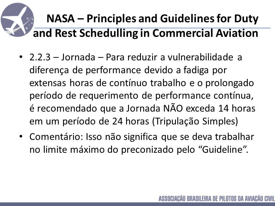 Duty-Time Limits Tripulação Simples: 11:00hs Jornada (Ext. 12:00hs) 08:00hs máximo de vôo (Ext. 09:00hs) Tripulação Composta: 16:00hs Jornada(Ext. 20: