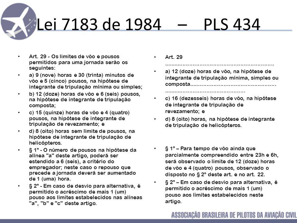 Lei 7183 de 1984 – PLS 434 Art. 21 - A duração da jornada de trabalho do aeronauta será de: a) 11 (onze) horas, se integrante de uma tripulação mínima