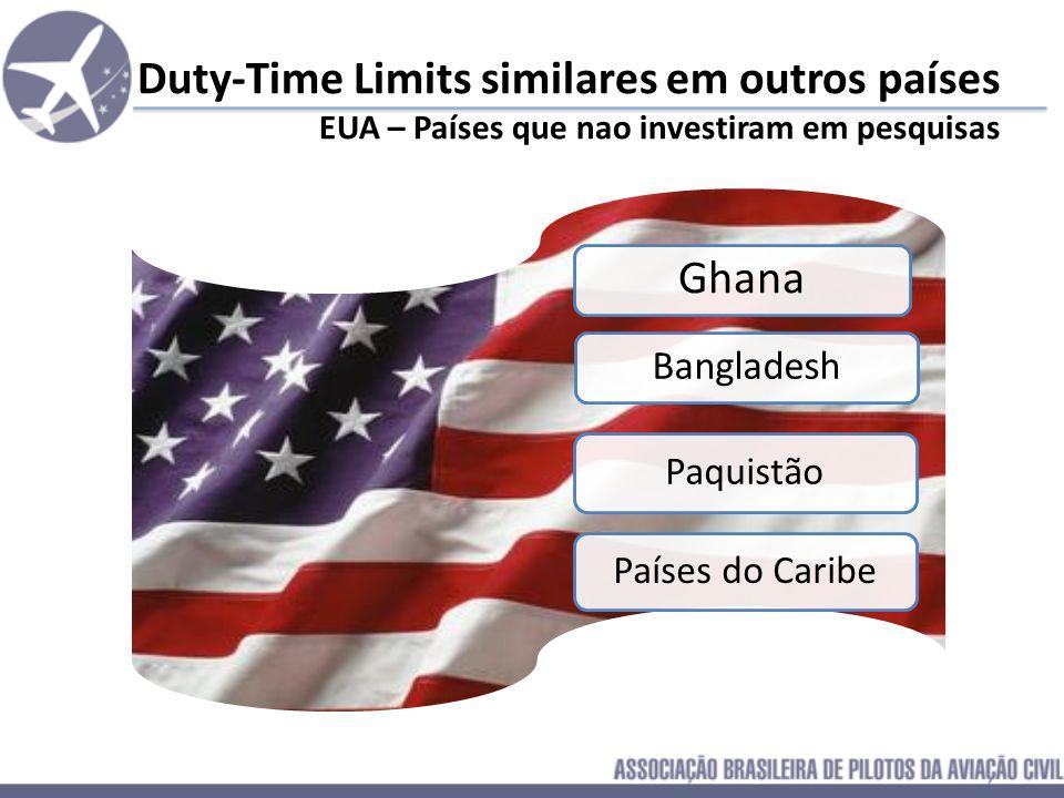 Duty-Time Limits similares em outros países Nova Zelandia Polinésia