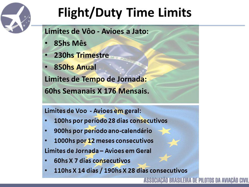 Flight/Duty Time Limits Limites de Vôo - Avioes a Jato: 85hs Mês 230hs Trimestre 850hs Anual Limites de Tempo de Jornada: 60hs Semanais X 176 Mensais.