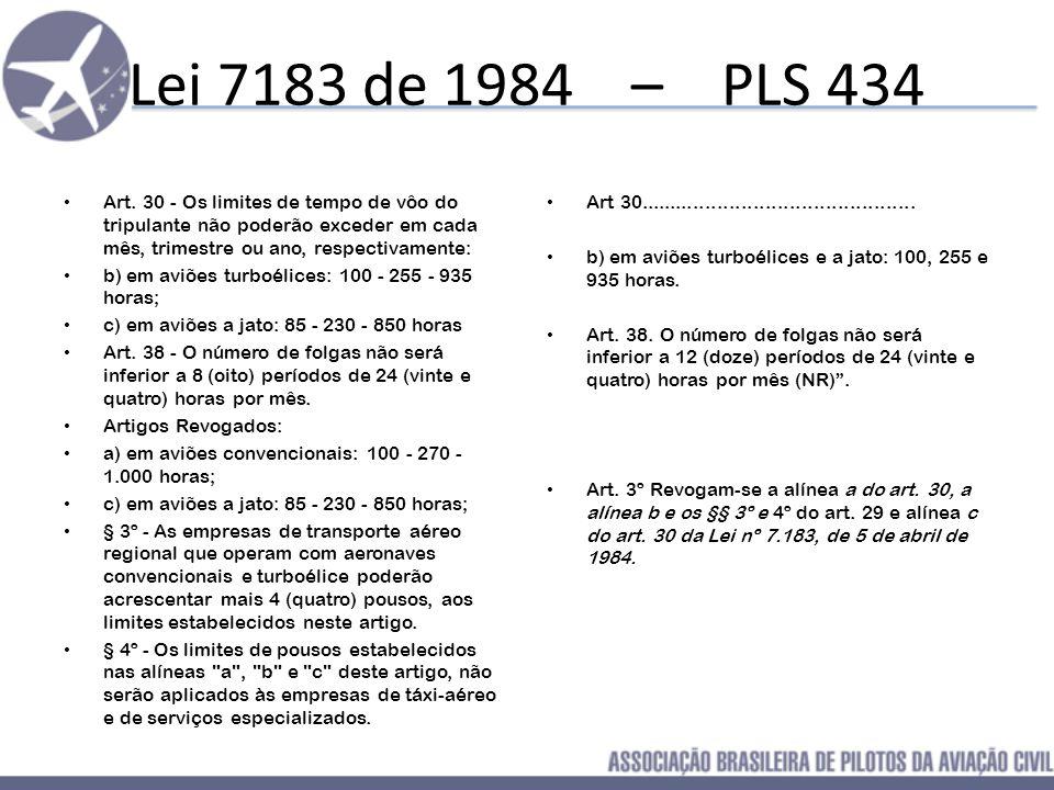 Lei 7183 de 1984 – PLS 434 Art. 29 - Os limites de vôo e pousos permitidos para uma jornada serão os seguintes: a) 9 (nove) horas e 30 (trinta) minuto