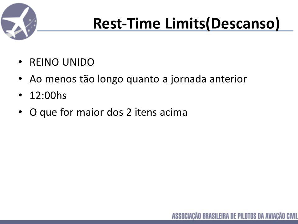 Rest-Time Limits(Descanso) REINO UNIDO