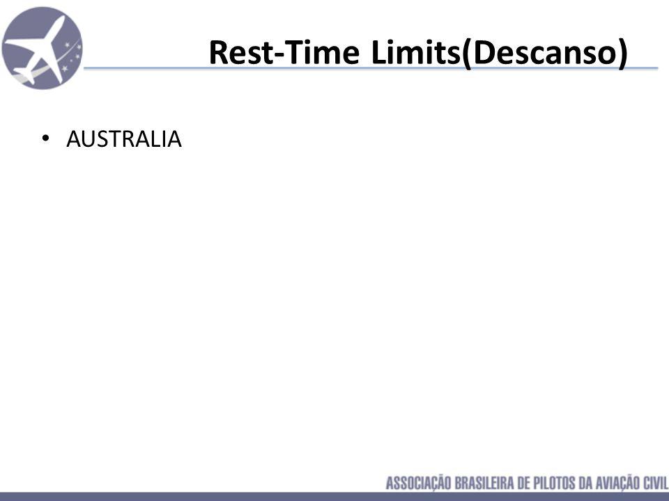 Rest-Time Limits(Descanso) REINO UNIDO Ao menos tão longo quanto a jornada anterior 12:00hs O que for maior dos 2 itens acima