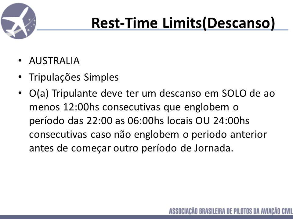 Rest-Time Limits(Descanso) AUSTRALIA
