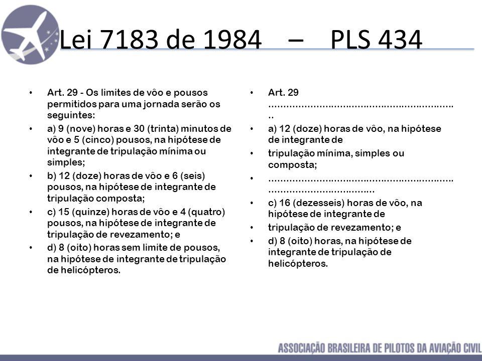 Lei 7183 de 1984 – PLS 434 Art. 30 - Os limites de tempo de vôo do tripulante não poderão exceder em cada mês, trimestre ou ano, respectivamente: b) e