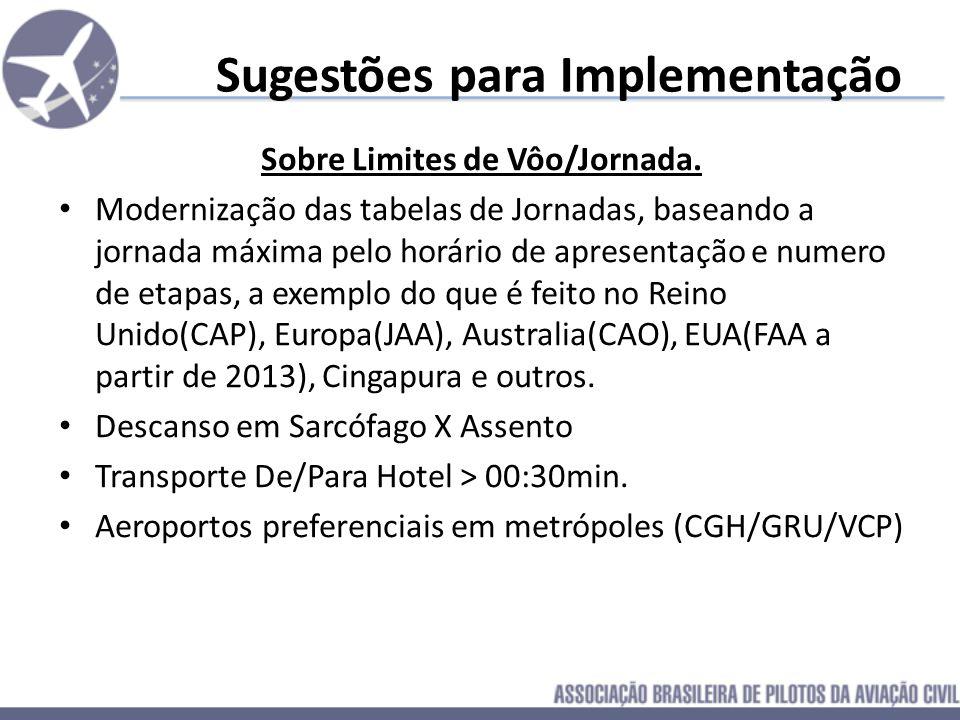 Sugestões para Implementação Sobre Limites de Vôo/Jornada. Modernização das tabelas de Jornadas, baseando a jornada máxima pelo horário de apresentaçã