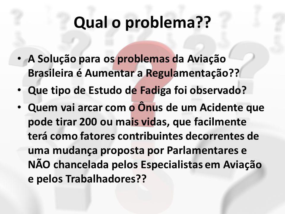 A Solução para os problemas da Aviação Brasileira é Aumentar a Regulamentação?.