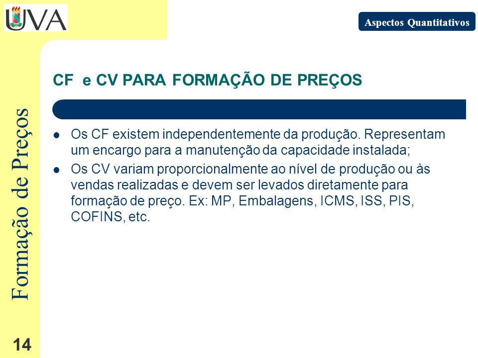 Formação de Preços 14 CF e CV PARA FORMAÇÃO DE PREÇOS Os CF existem independentemente da produção.