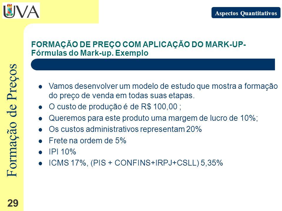 Formação de Preços 29 FORMAÇÃO DE PREÇO COM APLICAÇÃO DO MARK-UP- Fórmulas do Mark-up.