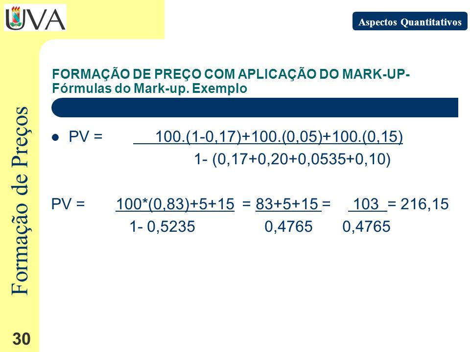 Formação de Preços 30 FORMAÇÃO DE PREÇO COM APLICAÇÃO DO MARK-UP- Fórmulas do Mark-up.