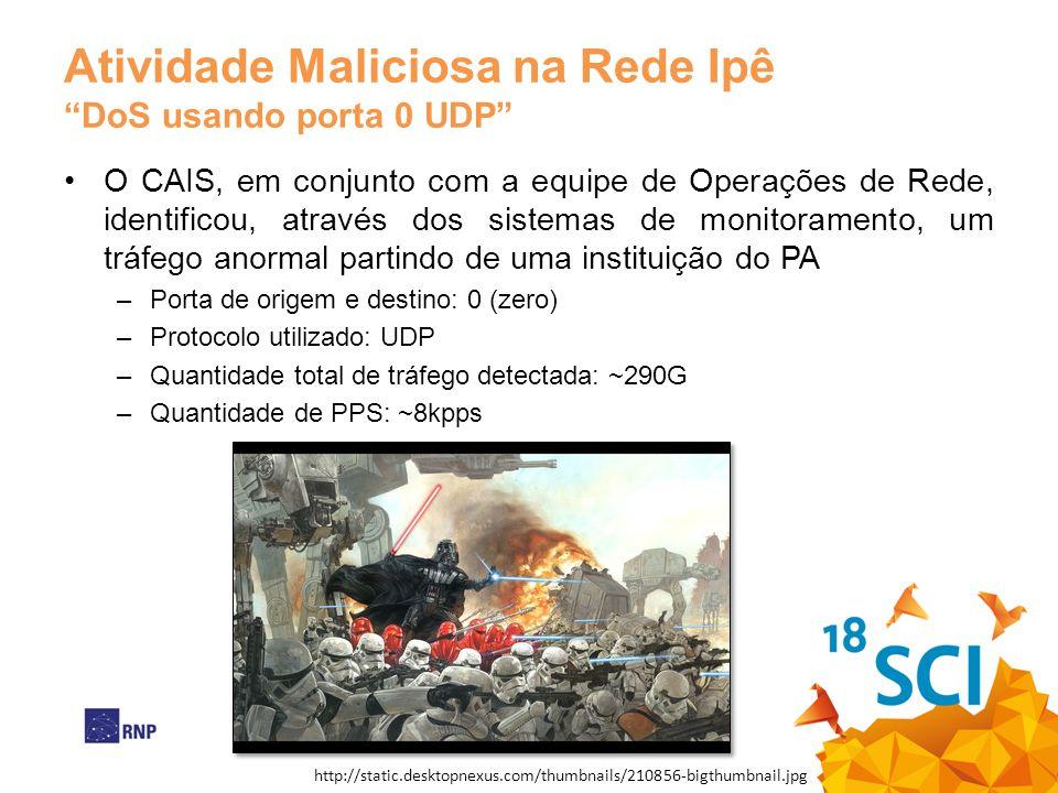 Atividade Maliciosa na Rede IpêDoS usando porta 0 UDP O CAIS, em conjunto com a equipe de Operações de Rede, identificou, através dos sistemas de moni