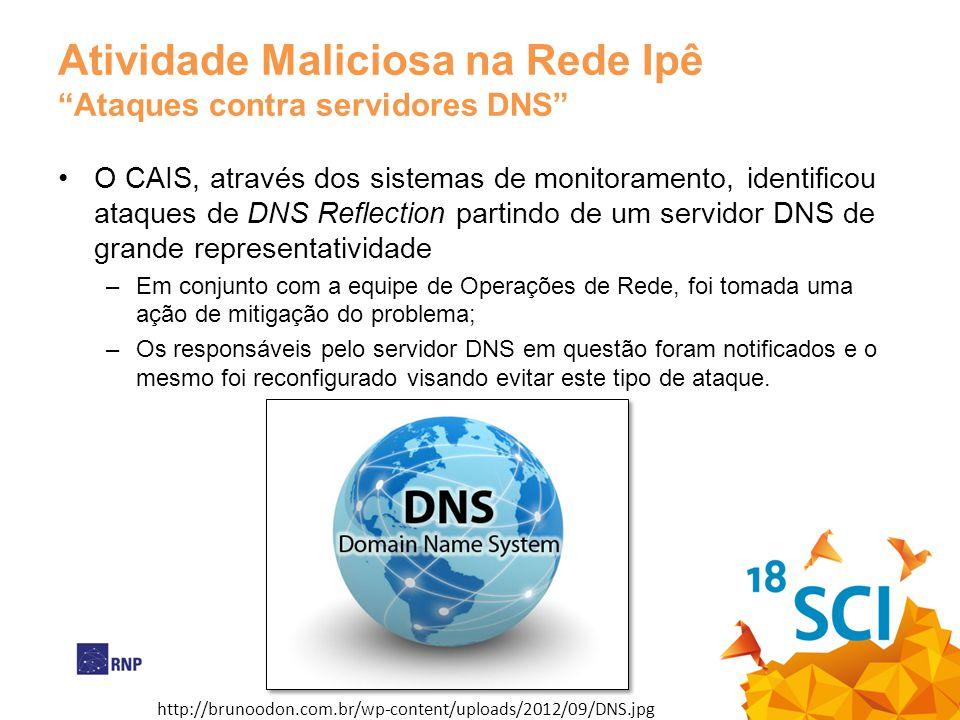 Atividade Maliciosa na Rede IpêAtaques contra servidores DNS O CAIS, através dos sistemas de monitoramento, identificou ataques de DNS Reflection part