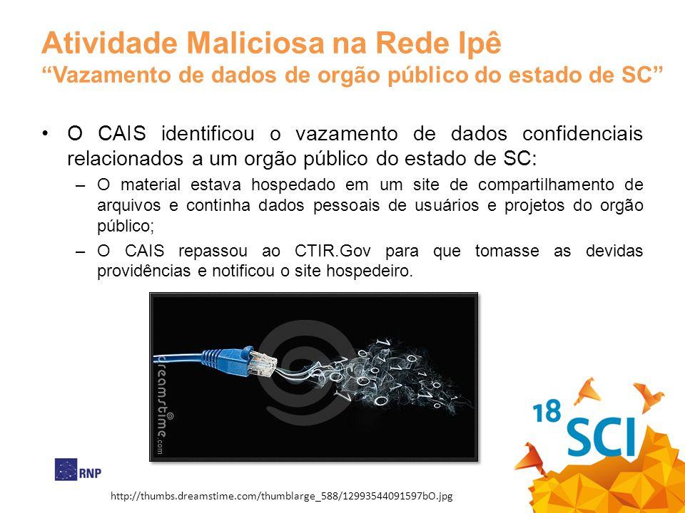 Atividade Maliciosa na Rede Ipê Vazamento de dados de orgão público do estado de SC O CAIS identificou o vazamento de dados confidenciais relacionados